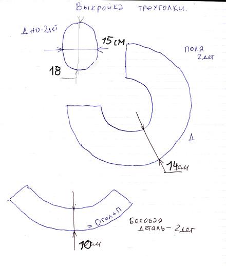 выкройка двууголку